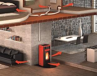 マルチフォーコで全館暖房のイメージ